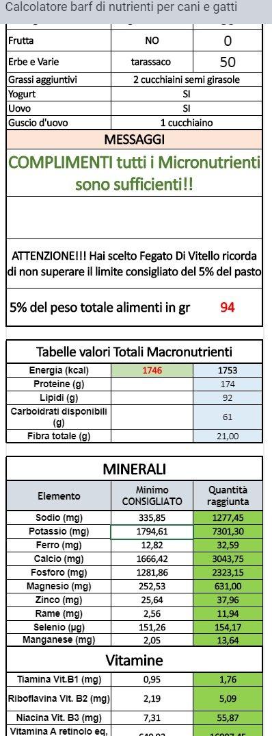 calcolatore barf nutrienti